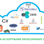 Diploma level 7 — Software Development